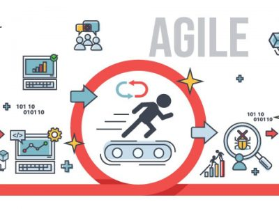Find Right Agile Project Management